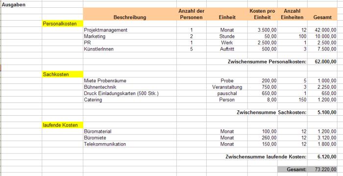 In Excel ein Budget erstellen | Kulturmanagement Blog