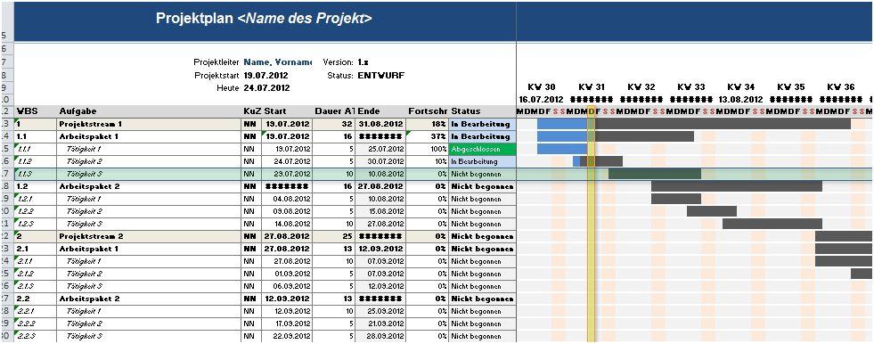 Projektplan (Vorlage)