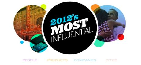 Influencer (Klout)