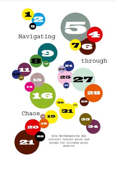 """""Navigating through Chaos"""" (Cover)"